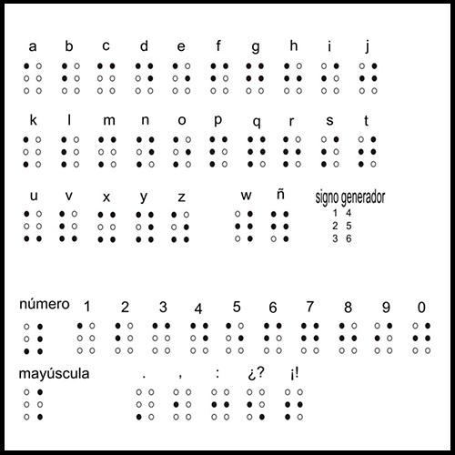 RECURSO_Braille-01-500x500